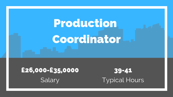 Production Coordinator Salary
