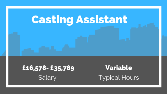 Casting Assistant Working Hours and Salary