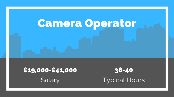 Camera Operator Salary and Hours